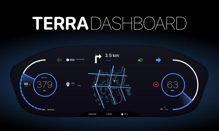 Terra Dashboard